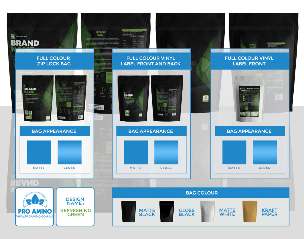 Refreshing Green Protein Powder Packaging Design Template