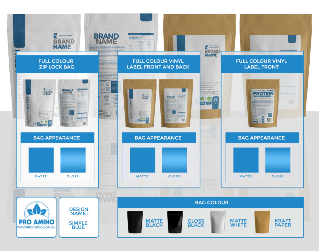 Simple Blue Protein Powder Packaging Design Template