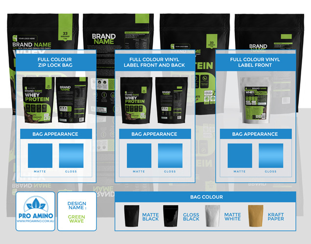 Green Wave Protein Powder Packaging Design Template