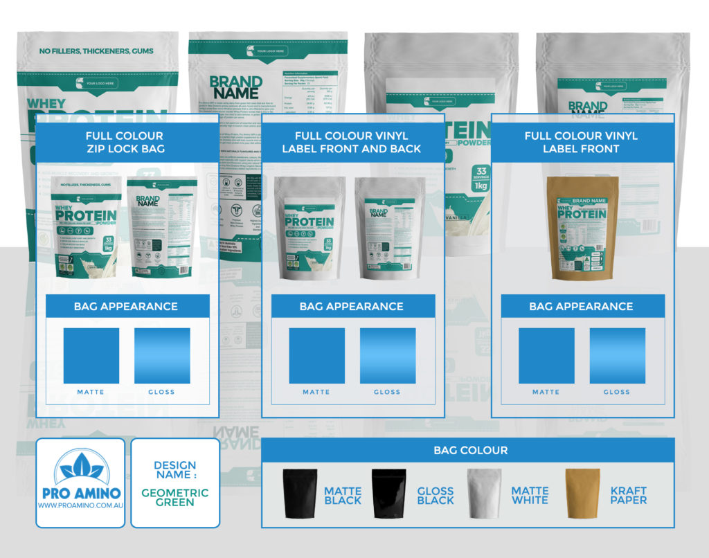 Geometric Green Protein Powder Packaging Design Template